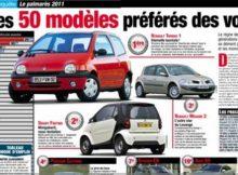 voitures-les-plus-volees-assurance-auto-jeune-conducteur