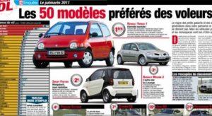 simulation assurance auto-voitures-les-plus-volees-assurance-auto-jeune-conducteur
